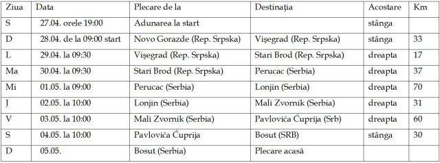 Program Regata Vitomir Dizdarevici